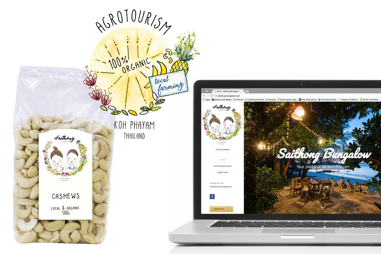 Header und Illustration   Urlaubsressort saithong-bungalow.com