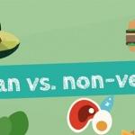 Backzutaten – Vegane Alternativen